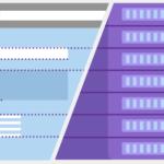 VSCode dotnet coreアプリのデバッグ時にcssが読み込まれない原因